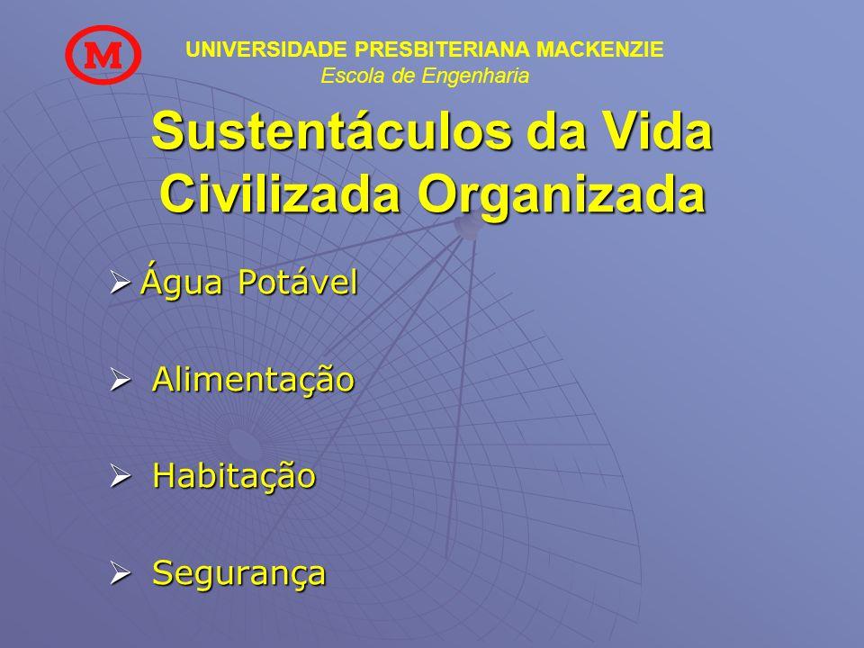 UNIVERSIDADE PRESBITERIANA MACKENZIE Escola de Engenharia Sustentáculos da Vida Civilizada Organizada Água Potável Água Potável Alimentação Alimentaçã