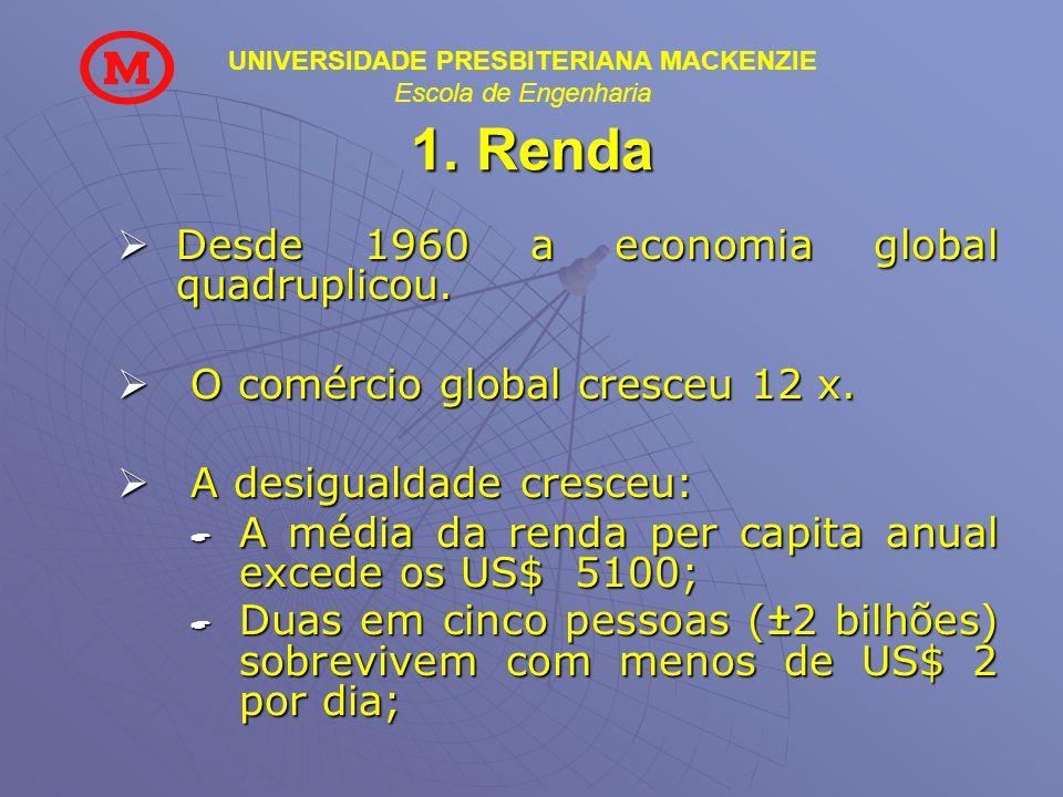 UNIVERSIDADE PRESBITERIANA MACKENZIE Escola de Engenharia 1. Renda Desde 1960 a economia global quadruplicou. Desde 1960 a economia global quadruplico