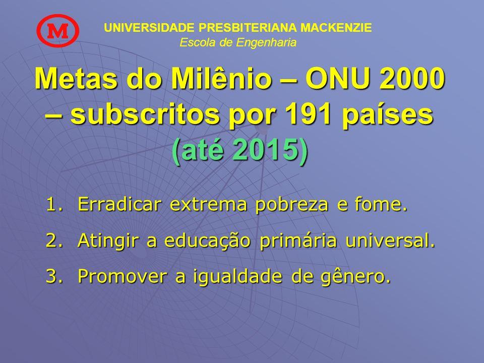 UNIVERSIDADE PRESBITERIANA MACKENZIE Escola de Engenharia Metas do Milênio – ONU 2000 – subscritos por 191 países (até 2015) 1.Erradicar extrema pobre