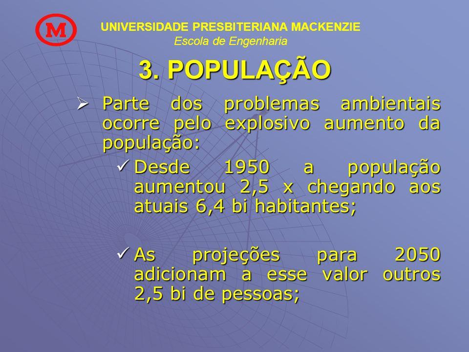 UNIVERSIDADE PRESBITERIANA MACKENZIE Escola de Engenharia 3. POPULAÇÃO Parte dos problemas ambientais ocorre pelo explosivo aumento da população: Part