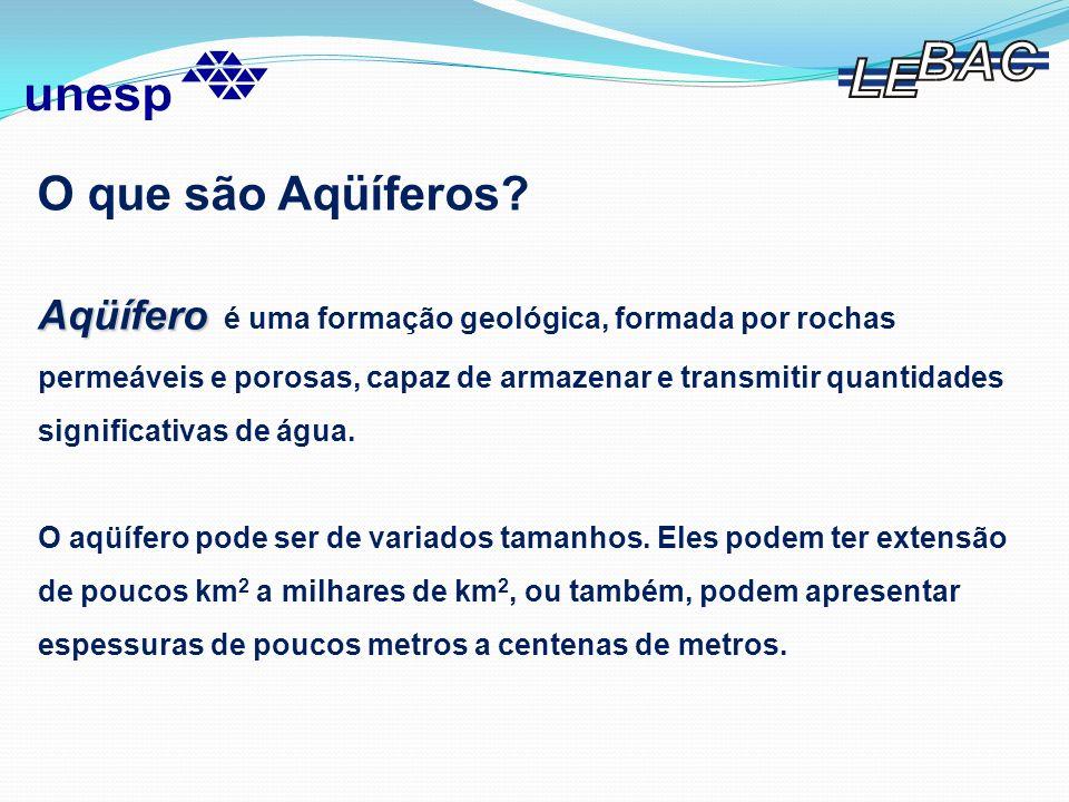 TIPOS DE AQÜÍFEROS geológicos armazenadas Em função das principais características do materiais geológicos e a forma como as águas subterrâneas são armazenadas por eles, os aqüíferos podem ser: