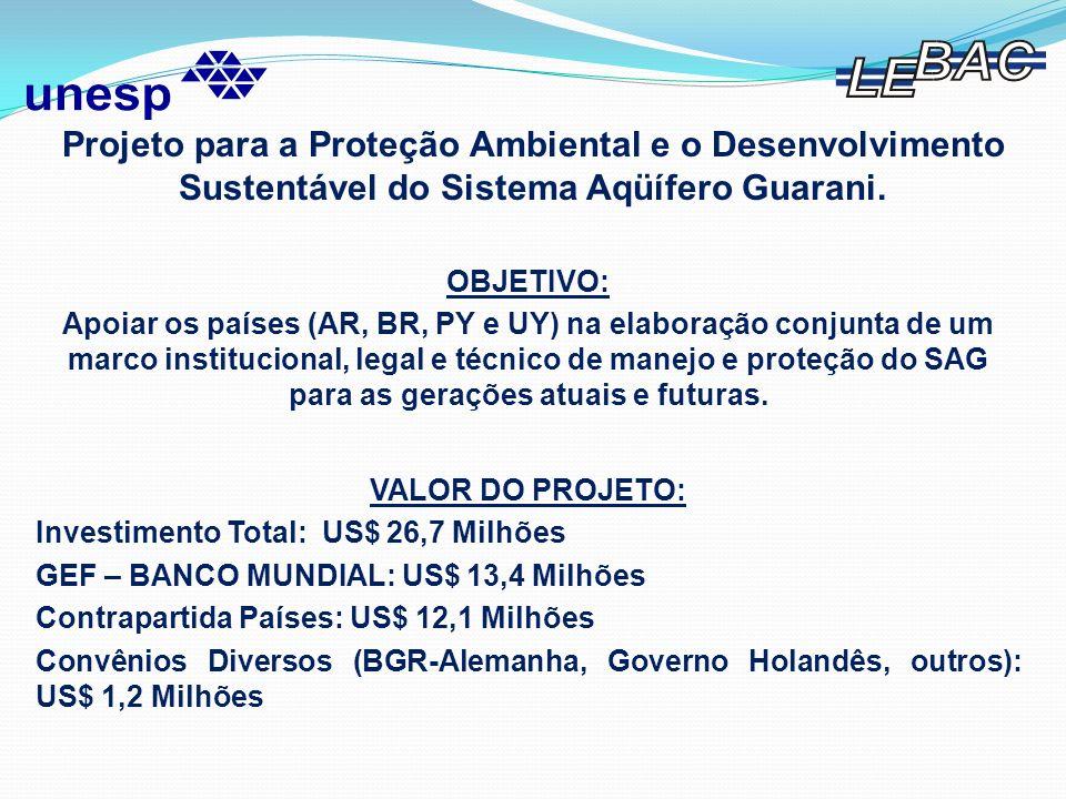 Depocentros Arco de Ponta Grossa Dorsal Rio Grande - Assunção Domínio NE Domínio W Domínio E Domínio S Funcionamento Hidráulico