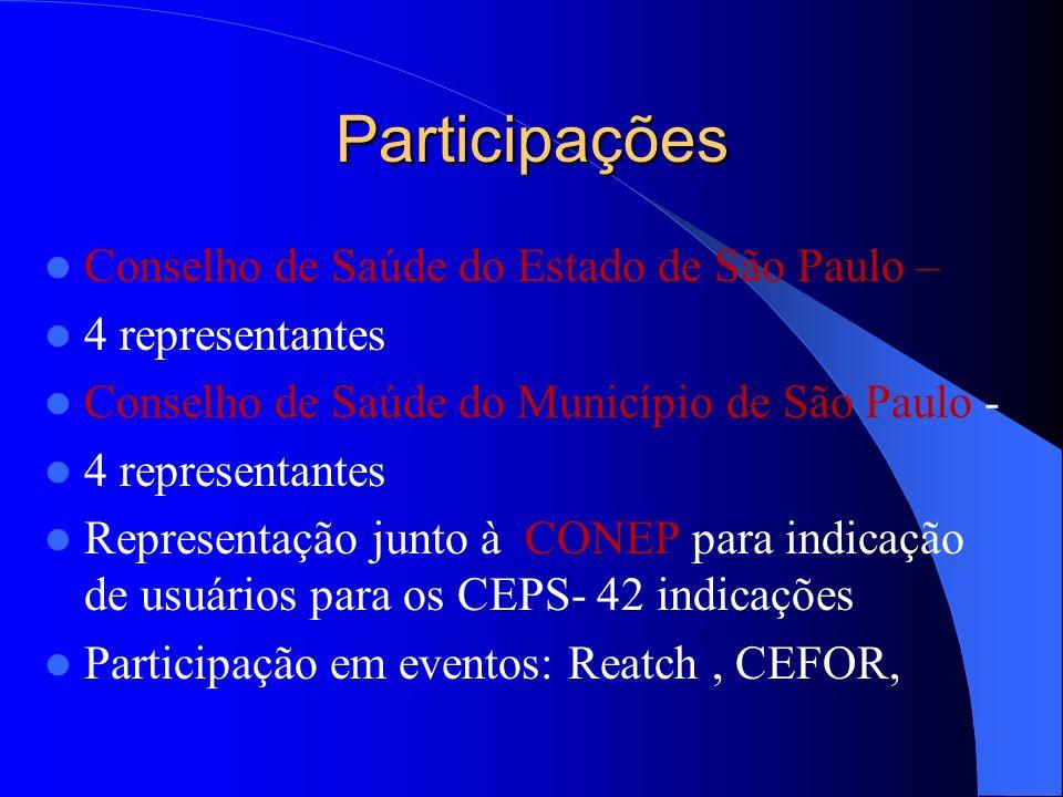 Participações Conselho de Saúde do Estado de São Paulo – 4 representantes Conselho de Saúde do Município de São Paulo - 4 representantes Representação