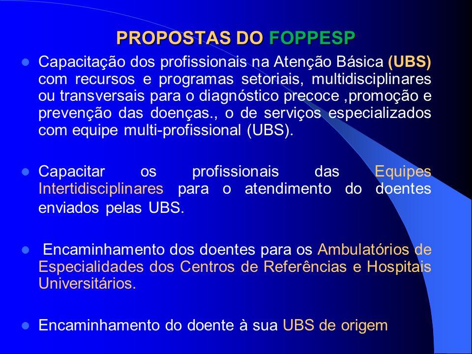 PROPOSTAS DO FOPPESP Capacitação dos profissionais na Atenção Básica (UBS) com recursos e programas setoriais, multidisciplinares ou transversais para