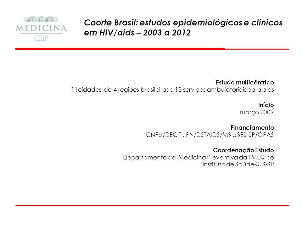 Coorte Brasil: estudos epidemiológicos e clínicos em HIV/aids – 2003 a 2012 Estudo multicêntrico 11cidades, de 4 regiões brasileiras e 13 serviços amb
