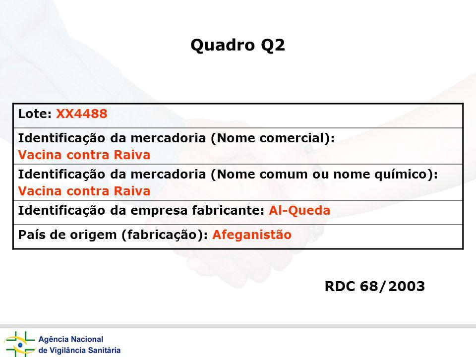 Quadro Q2 Lote: XX4488 Identificação da mercadoria (Nome comercial): Vacina contra Raiva Identificação da mercadoria (Nome comum ou nome químico): Vac