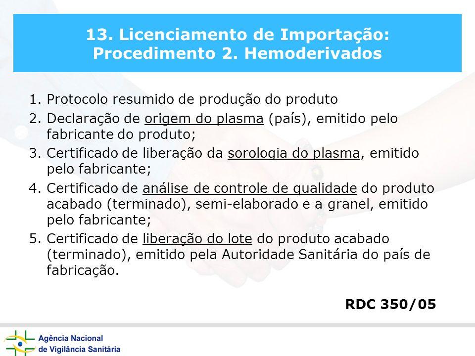 13. Licenciamento de Importação: Procedimento 2. Hemoderivados 1.Protocolo resumido de produção do produto 2.Declaração de origem do plasma (país), em