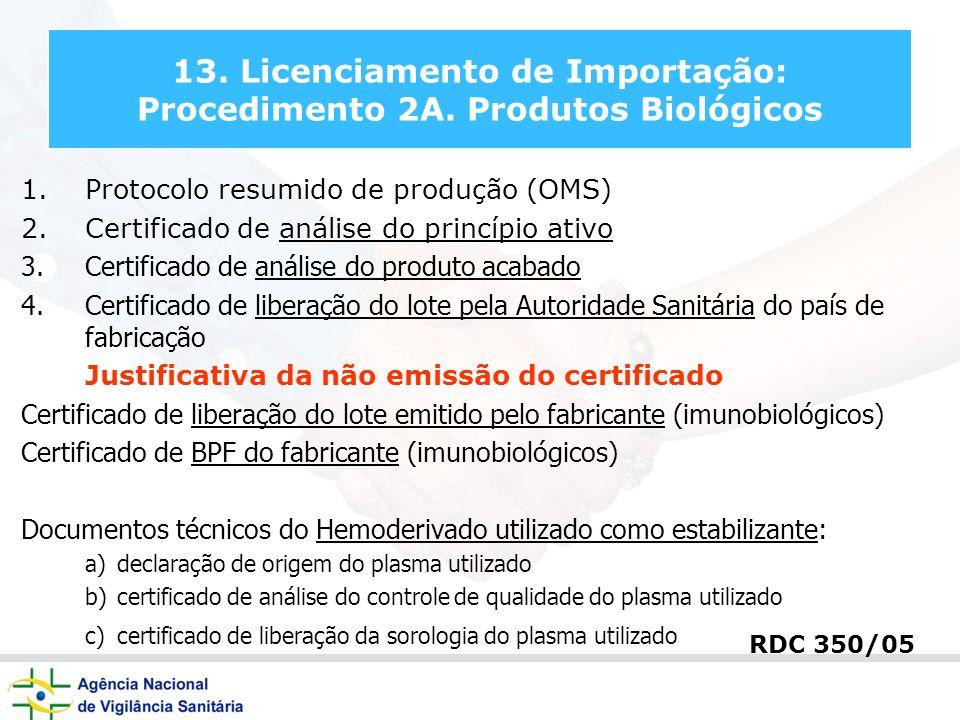 13. Licenciamento de Importação: Procedimento 2A. Produtos Biológicos 1.Protocolo resumido de produção (OMS) 2. Certificado de análise do princípio at