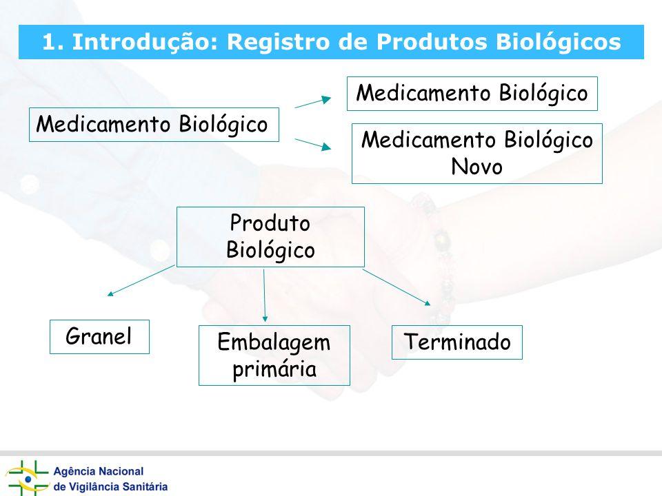 Medicamento Biológico Medicamento Biológico Novo Produto Biológico Embalagem primária Granel Terminado 1. Introdução: Registro de Produtos Biológicos