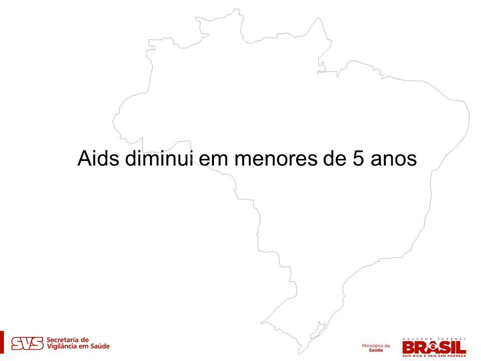 Aids diminui em menores de 5 anos