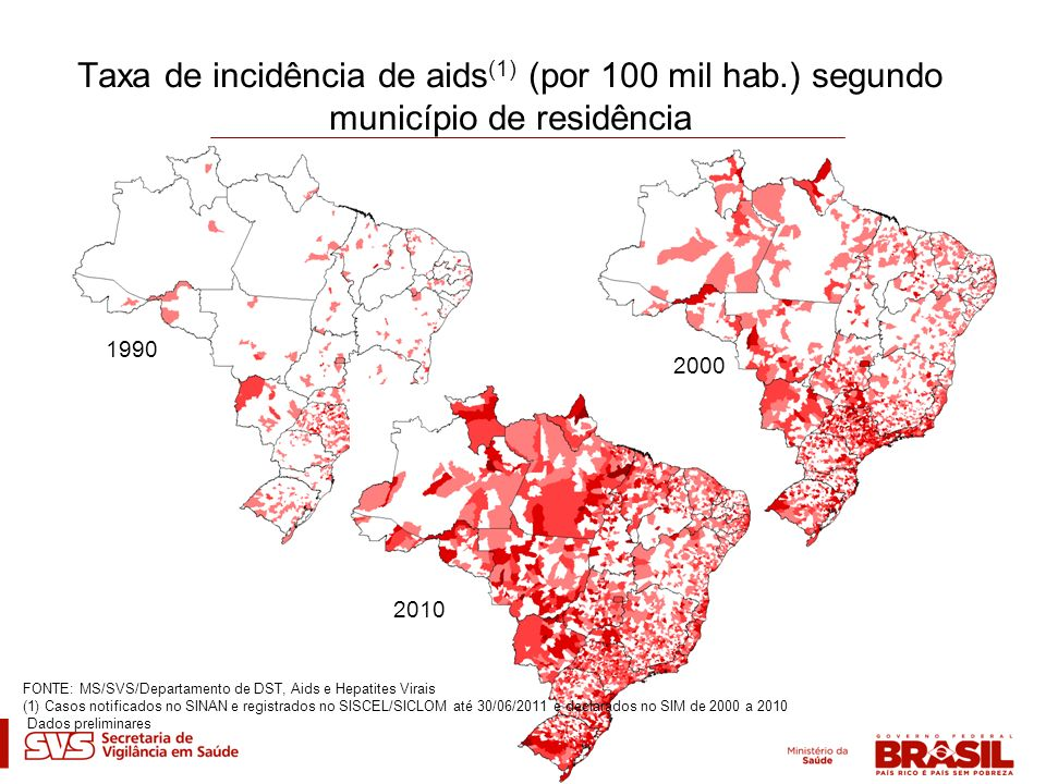 Ranking dos municípios com 50 mil habitantes ou mais que apresentaram maior taxa de incidência de aids (1) em 2010 PosiçãoUFMunicípio Ano de diagnóstico 2004200520062007200820092010 1RS Porto Alegre90.9876.5790.77106.19106.798.4699.83 2RS Alvorada74.6452.3267.4667.3859.6474.3381.77 3SC Balneário Camboriú101.2796.5850.0268.8652.2660.7477.71 4RS Uruguaiana46.1741.547.6742.0943.2655.8966.97 5RS Sapucaia do Sul41.5440.3256.6465.9770.5946.7166.43 6SC Criciúma56.0543.1252.0646.6242.7866.2961.88 7SC Biguaçu31.6231.6637.652555.6967.3860.13 8PR Pinhais59.5953.2555.1644.3282.0661.758.12 9SC Florianópolis73.977.6384.6155.9753.9363.4657.92 10RS Canoas53.8945.2639.960.4664.2661.7457.44 11SC São José82.6873.1368.6247.7457.2146.157.2 12RS São Leopoldo49.5278.7274.3571.976977.4856.99 13RS Esteio39.3326.7439.0557.8744.3760.3756.96 14SC Itajaí96.9883.0672.5878.2776.567.9955.08 15RJ Japeri42.0536.0835.3433.6240.9845.2454.45 FONTE: MS/SVS/Departamento de DST, AIDS e Hepatites Virais POPULAÇÃO: MS/SE/DATASUS, em acessado em 21/11/2011 (1) Casos notificados no SINAN, registrados no SISCEL/SICLOM até 30/06/2011 e declarados no SIM de 2000 a 2010 Dados preliminares para os últimos 5 anos