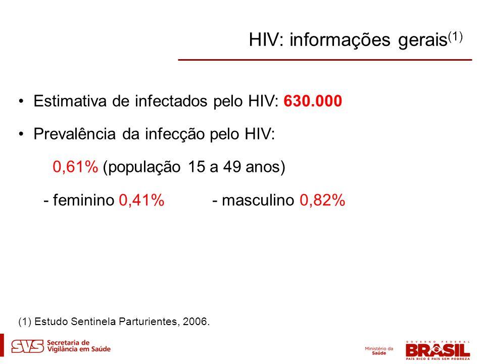 HIV: informações gerais (1) Estimativa de infectados pelo HIV: 630.000 Prevalência da infecção pelo HIV: 0,61% (população 15 a 49 anos) - feminino 0,4