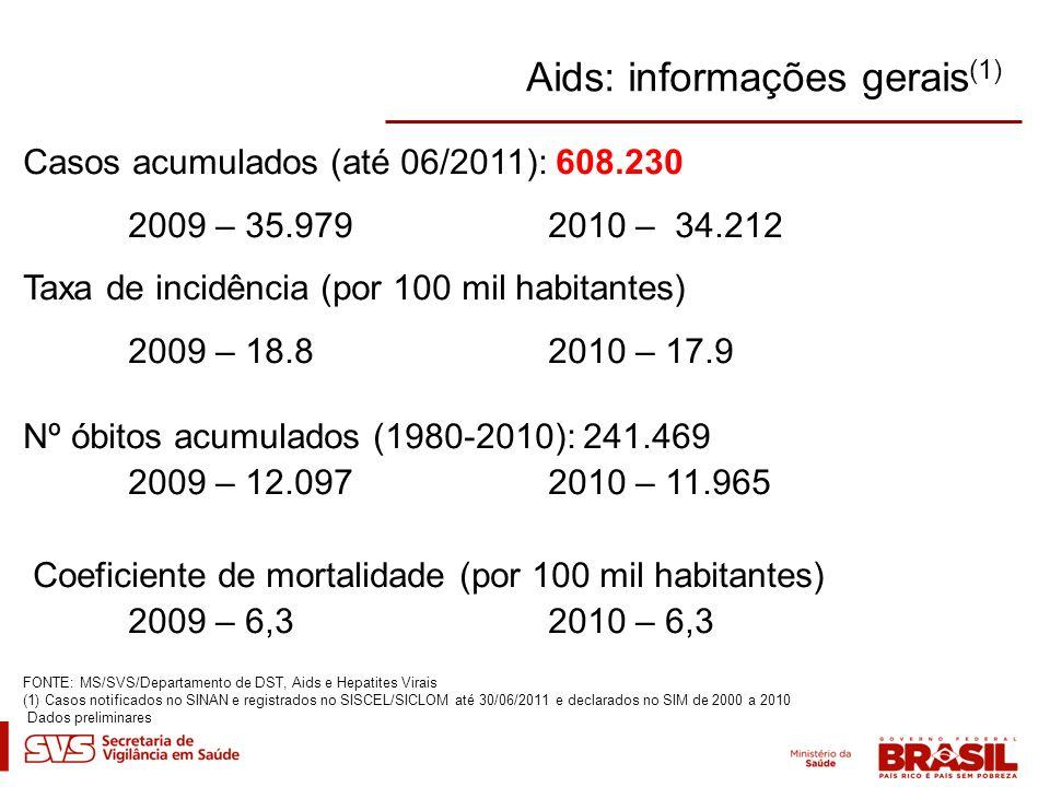 Aids: informações gerais (1) Casos acumulados (até 06/2011): 608.230 2009 – 35.9792010 – 34.212 Taxa de incidência (por 100 mil habitantes) 2009 – 18.