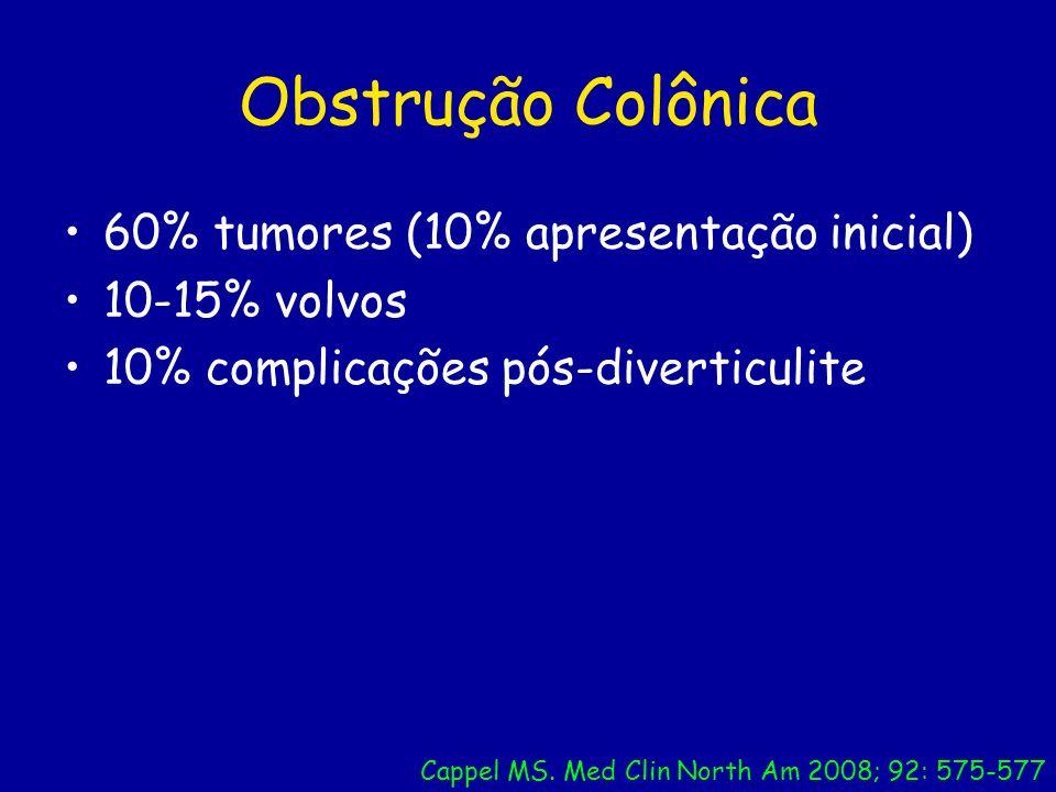 Obstrução Colônica 60% tumores (10% apresentação inicial) 10-15% volvos 10% complicações pós-diverticulite Cappel MS. Med Clin North Am 2008; 92: 575-