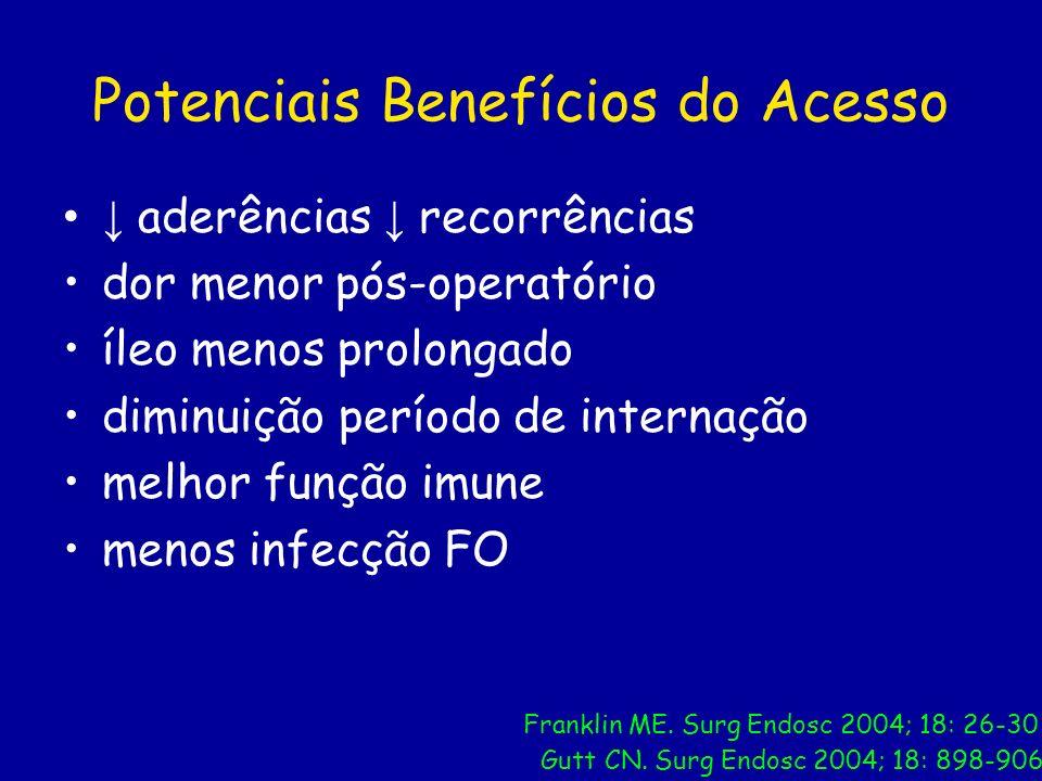 Potenciais Benefícios do Acesso aderências recorrências dor menor pós-operatório íleo menos prolongado diminuição período de internação melhor função