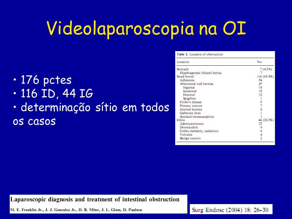 Videolaparoscopia na OI 176 pctes 116 ID, 44 IG determinação sítio em todos os casos
