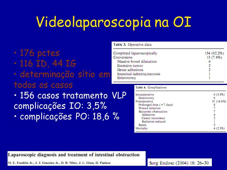 Videolaparoscopia na OI 176 pctes 116 ID, 44 IG determinação sítio em todos os casos 156 casos tratamento VLP complicações IO: 3,5% complicações PO: 1