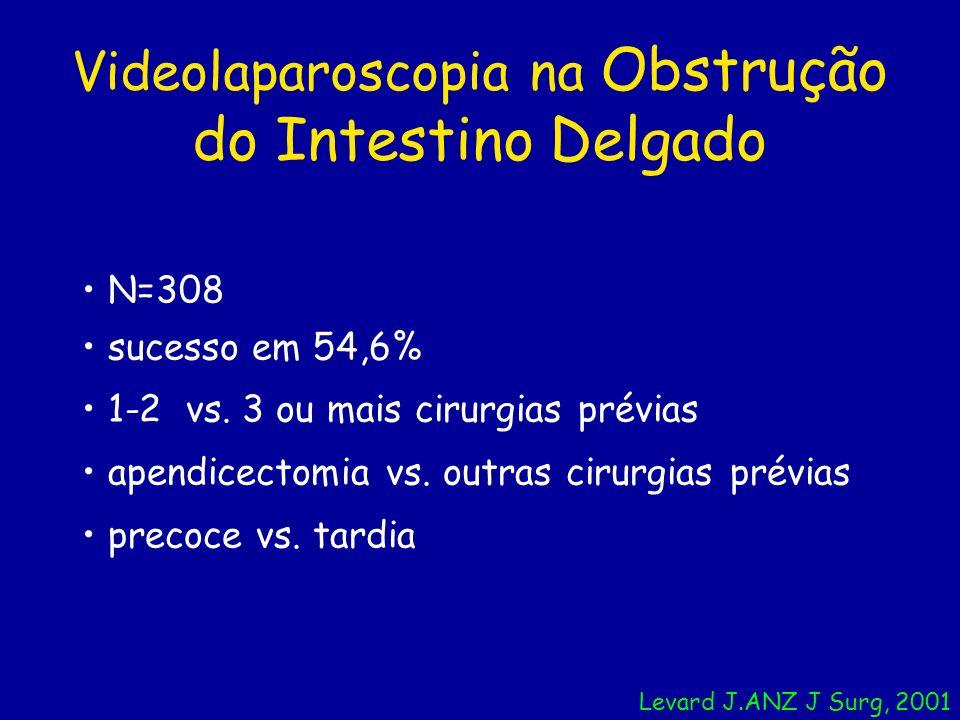 Videolaparoscopia na Obstrução do Intestino Delgado N=308 sucesso em 54,6% 1-2 vs. 3 ou mais cirurgias prévias apendicectomia vs. outras cirurgias pré