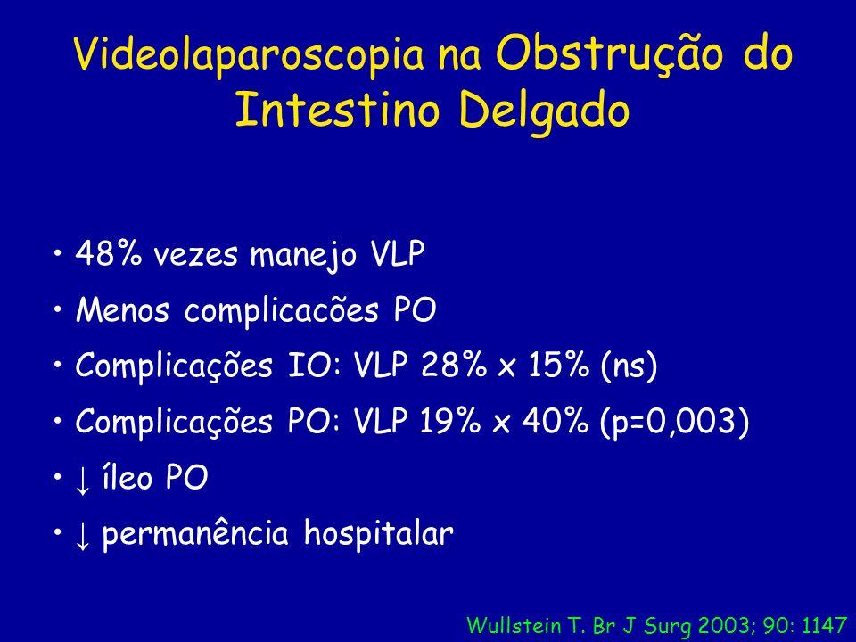Videolaparoscopia na Obstrução do Intestino Delgado 48% vezes manejo VLP Menos complicacões PO Complicações IO: VLP 28% x 15% (ns) Complicações PO: VL