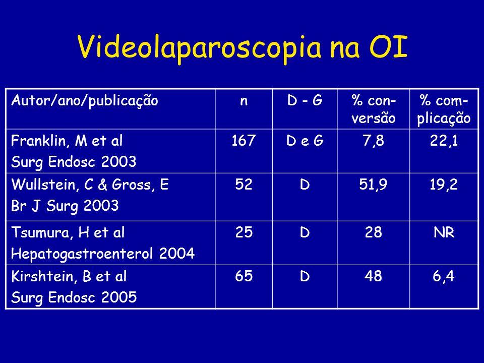 Videolaparoscopia na OI Autor/ano/publicaçãonD - G% con- versão % com- plicação Franklin, M et al Surg Endosc 2003 167D e G7,822,1 Wullstein, C & Gros