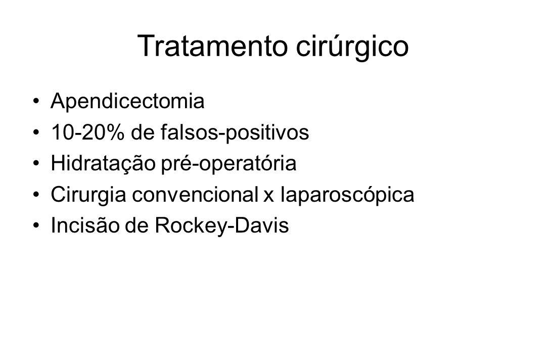 Tratamento cirúrgico Apendicectomia 10-20% de falsos-positivos Hidratação pré-operatória Cirurgia convencional x laparoscópica Incisão de Rockey-Davis