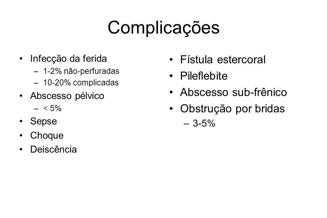 Complicações Infecção da ferida –1-2% não-perfuradas –10-20% complicadas Abscesso pélvico –< 5% Sepse Choque Deiscência Fístula estercoral Pileflebite