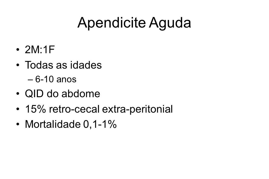 Apendicite Aguda 2M:1F Todas as idades –6-10 anos QID do abdome 15% retro-cecal extra-peritonial Mortalidade 0,1-1%