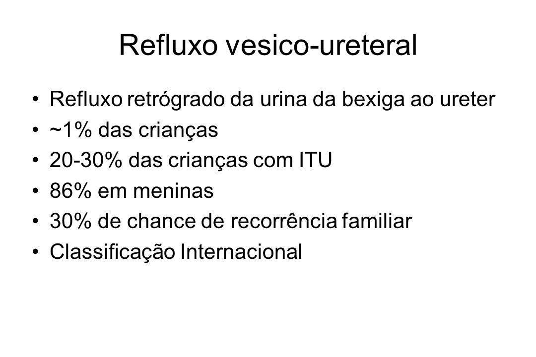 Refluxo vesico-ureteral Refluxo retrógrado da urina da bexiga ao ureter ~1% das crianças 20-30% das crianças com ITU 86% em meninas 30% de chance de recorrência familiar Classificação Internacional