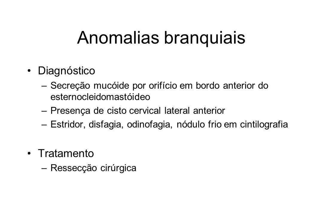 Anomalias branquiais Diagnóstico –Secreção mucóide por orifício em bordo anterior do esternocleidomastóideo –Presença de cisto cervical lateral anteri