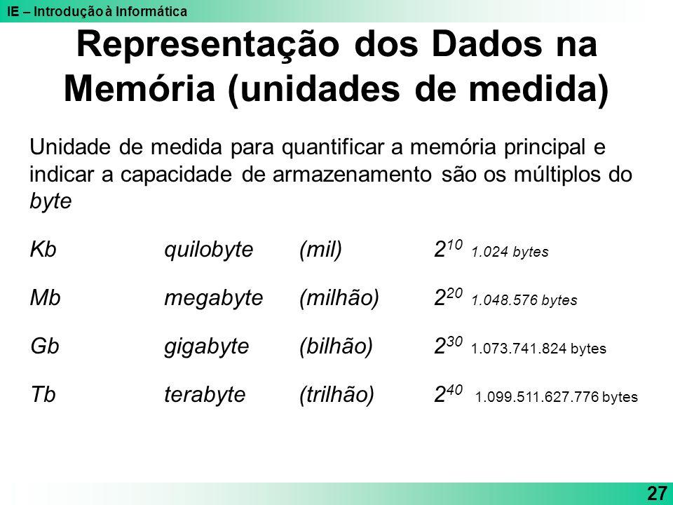IE – Introdução à Informática 27 Unidade de medida para quantificar a memória principal e indicar a capacidade de armazenamento são os múltiplos do by