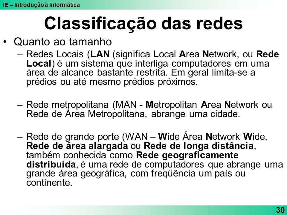 IE – Introdução à Informática 30 Classificação das redes Quanto ao tamanho –Redes Locais (LAN (significa Local Area Network, ou Rede Local) é um siste