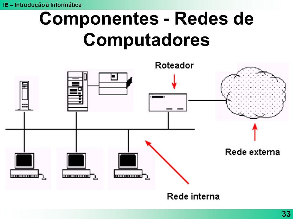 IE – Introdução à Informática 33 Componentes - Redes de Computadores
