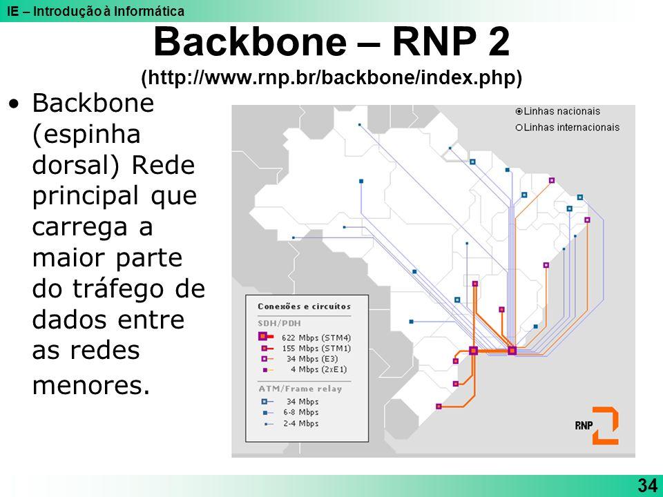 IE – Introdução à Informática 34 Backbone – RNP 2 (http://www.rnp.br/backbone/index.php) Backbone (espinha dorsal) Rede principal que carrega a maior