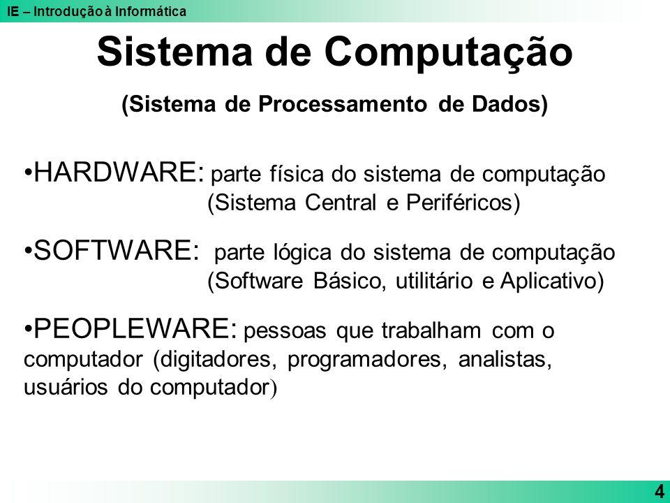 IE – Introdução à Informática 4 Sistema de Computação (Sistema de Processamento de Dados) HARDWARE: parte física do sistema de computação (Sistema Cen
