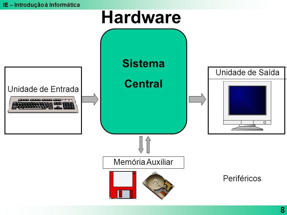 IE – Introdução à Informática 8 Unidade de Entrada Unidade de Saída Memória Auxiliar Periféricos Sistema Central Hardware