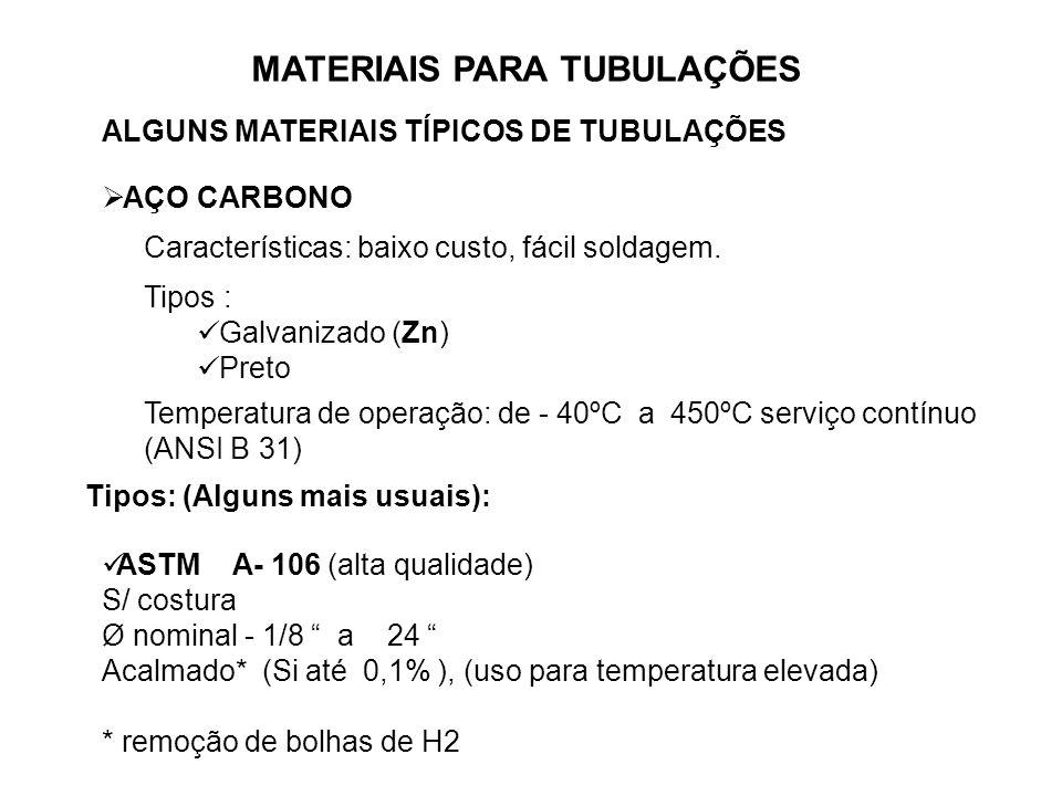 ASTM A- 106 (alta qualidade) S/ costura Ø nominal - 1/8 a 24 Acalmado* (Si até 0,1% ), (uso para temperatura elevada) * remoção de bolhas de H2 MATERI