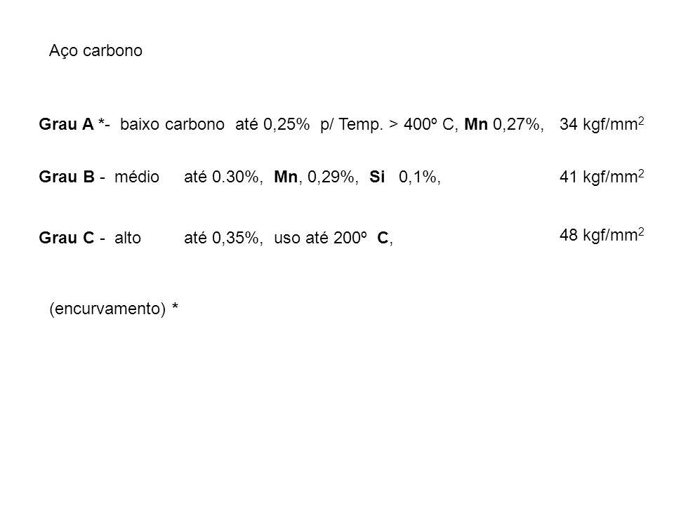 Grau B - médio até 0.30%, Mn, 0,29%, Si 0,1%, Grau C - alto até 0,35%, uso até 200º C, 41 kgf/mm 2 48 kgf/mm 2 Grau A *- baixo carbono até 0,25% p/ Te