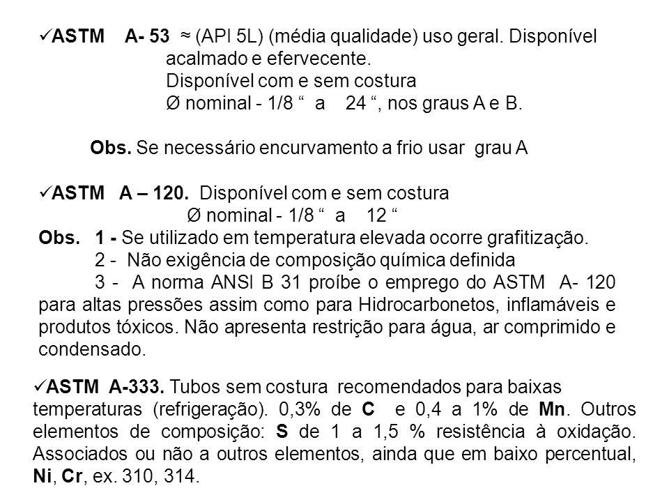 ASTM A-333. Tubos sem costura recomendados para baixas temperaturas (refrigeração). 0,3% de C e 0,4 a 1% de Mn. Outros elementos de composição: S de 1