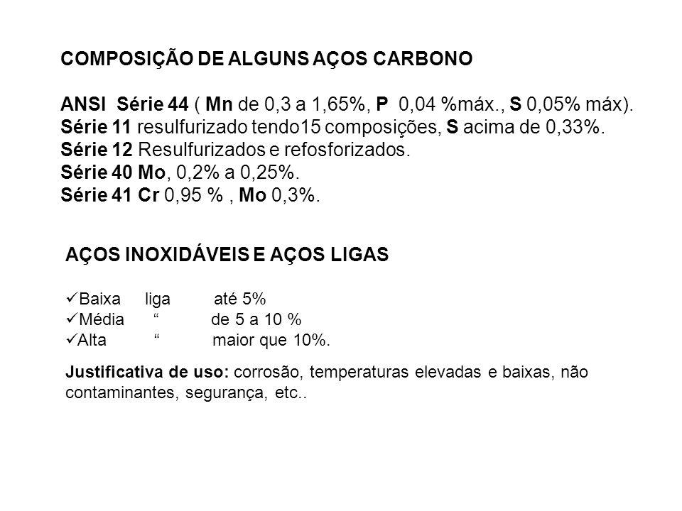 COMPOSIÇÃO DE ALGUNS AÇOS CARBONO ANSI Série 44 ( Mn de 0,3 a 1,65%, P 0,04 %máx., S 0,05% máx). Série 11 resulfurizado tendo15 composições, S acima d