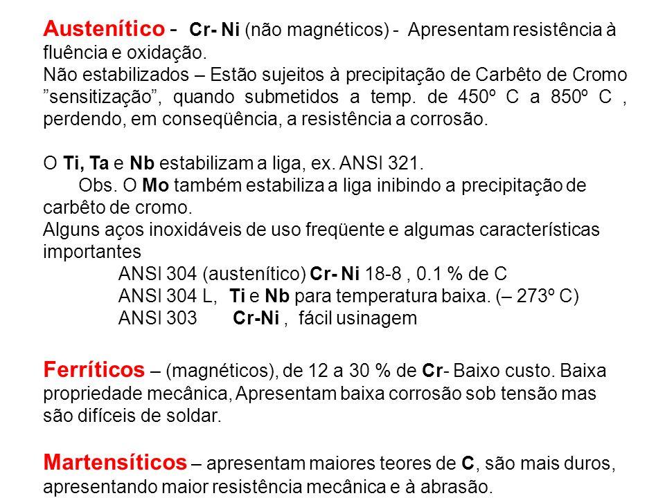 Austenítico - Cr- Ni (não magnéticos) - Apresentam resistência à fluência e oxidação. Não estabilizados – Estão sujeitos à precipitação de Carbêto de