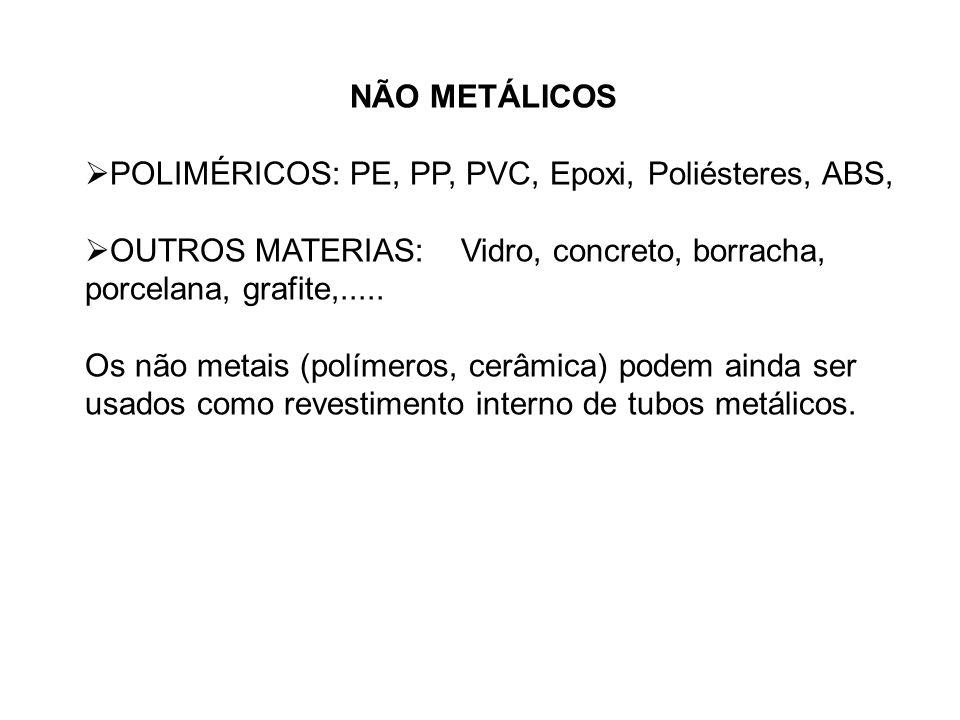 NÃO METÁLICOS POLIMÉRICOS: PE, PP, PVC, Epoxi, Poliésteres, ABS, OUTROS MATERIAS: Vidro, concreto, borracha, porcelana, grafite,..... Os não metais (p