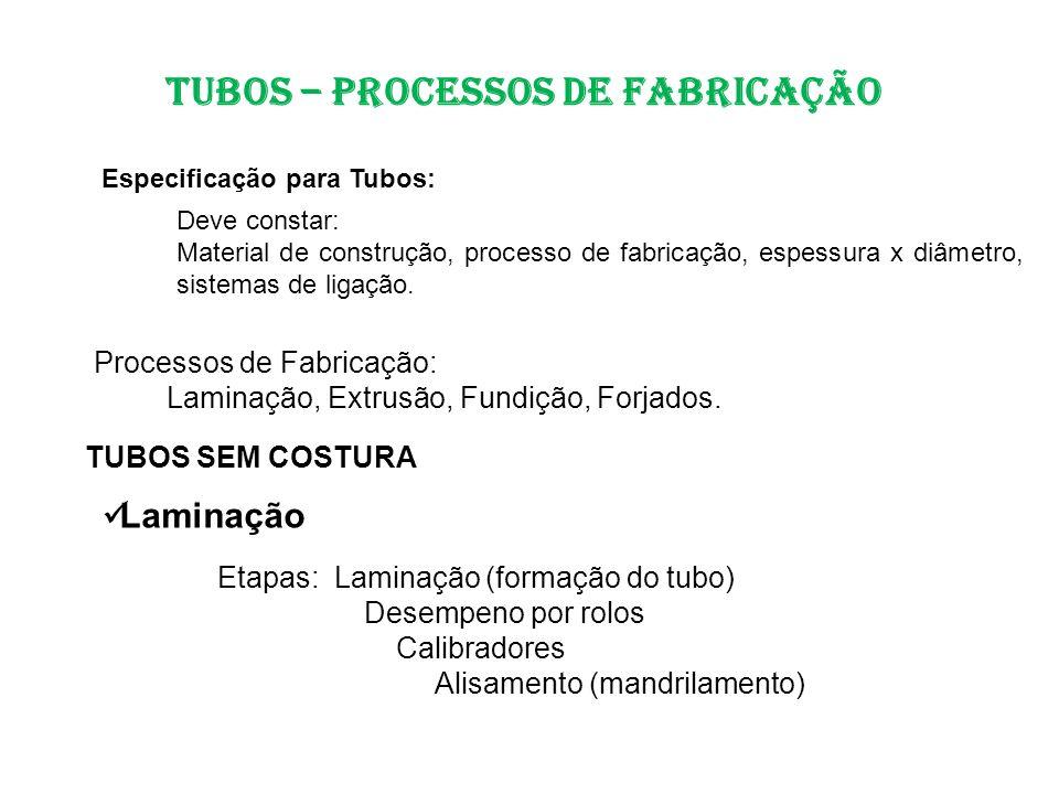 TUBOS – PROCESSOS DE FABRICAÇÃO TUBOS SEM COSTURA Processos de Fabricação: Laminação, Extrusão, Fundição, Forjados. Laminação Etapas: Laminação (forma
