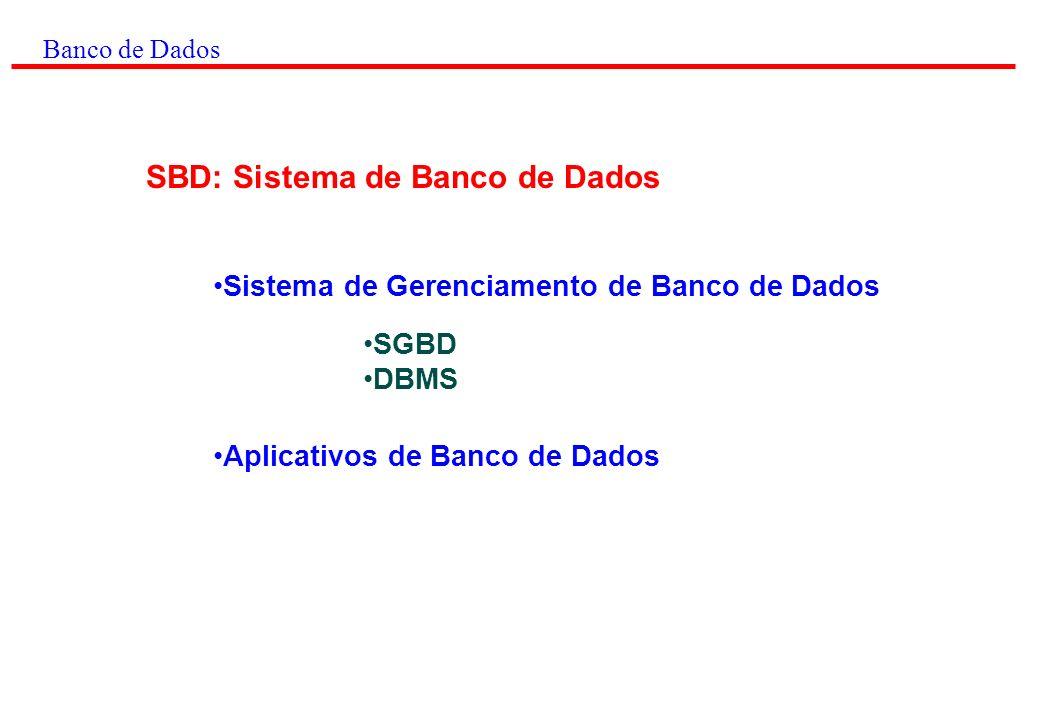 Banco de Dados SBD: Sistema de Banco de Dados Sistema de Gerenciamento de Banco de Dados SGBD DBMS Aplicativos de Banco de Dados