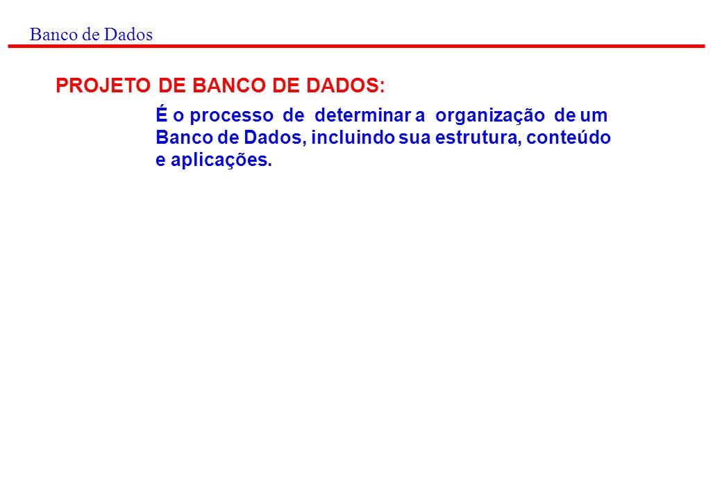 Banco de Dados PROJETO DE BANCO DE DADOS: É o processo de determinar a organização de um Banco de Dados, incluindo sua estrutura, conteúdo e aplicações.