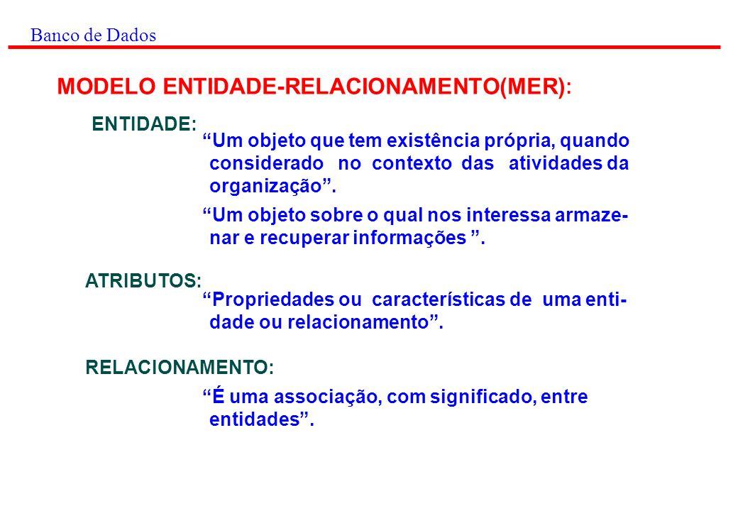 Banco de Dados MODELO ENTIDADE-RELACIONAMENTO(MER) : ENTIDADE: Um objeto que tem existência própria, quando considerado no contexto das atividades da organização.