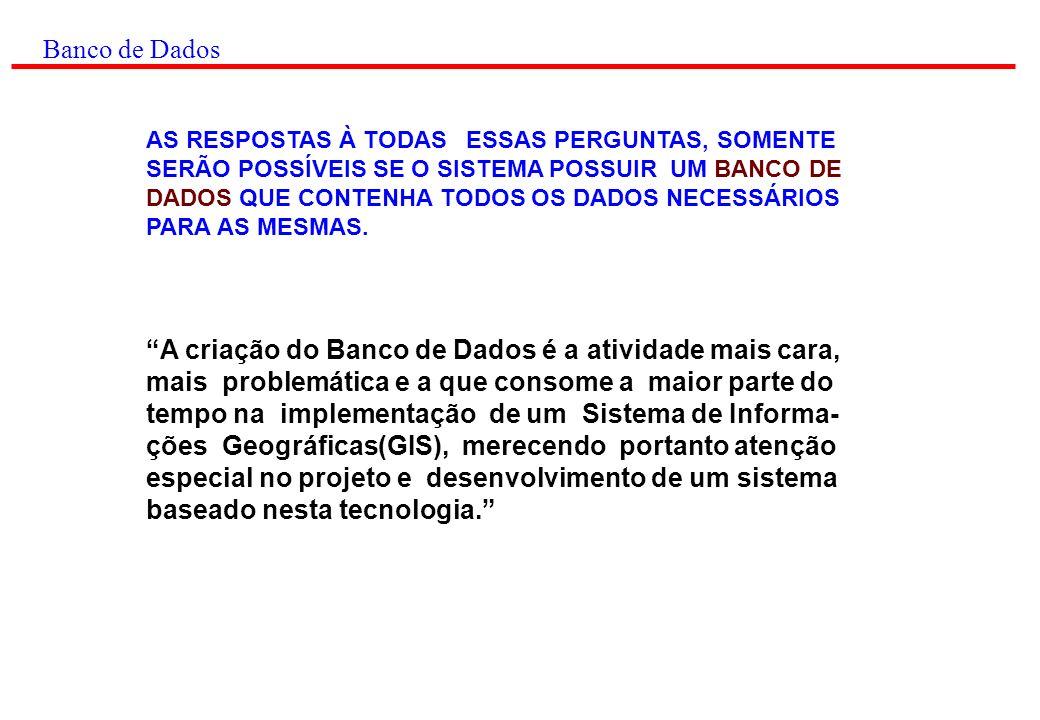 Banco de Dados BASE GRÁFICA APLICATIVO A B C BD
