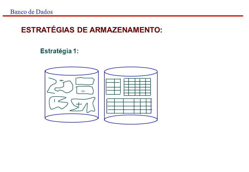 Banco de Dados ESTRATÉGIAS DE ARMAZENAMENTO: Estratégia 1: