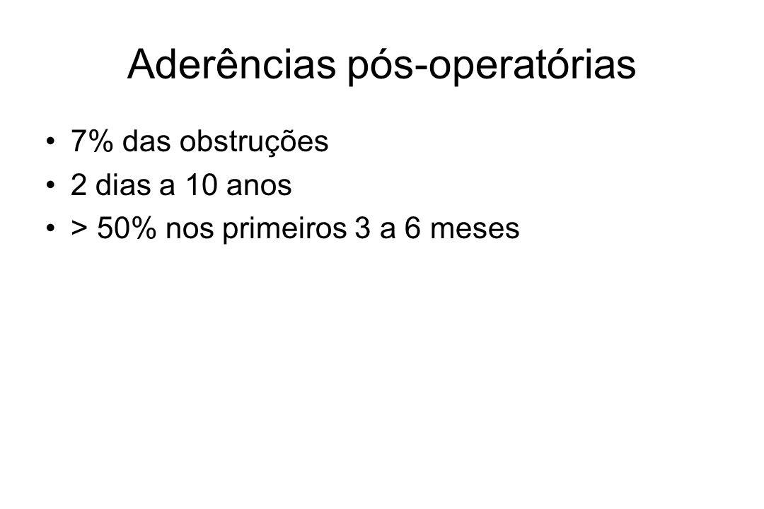 Aderências pós-operatórias 7% das obstruções 2 dias a 10 anos > 50% nos primeiros 3 a 6 meses