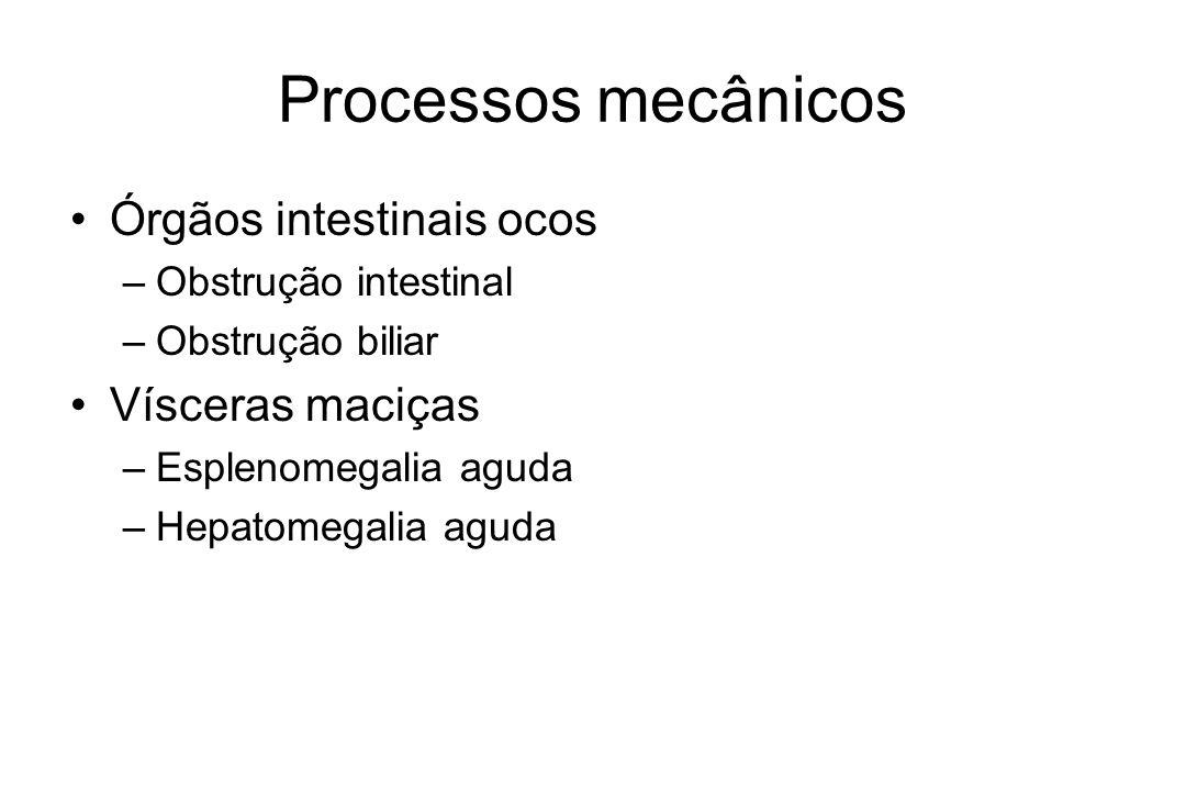 Processos mecânicos Órgãos intestinais ocos –Obstrução intestinal –Obstrução biliar Vísceras maciças –Esplenomegalia aguda –Hepatomegalia aguda