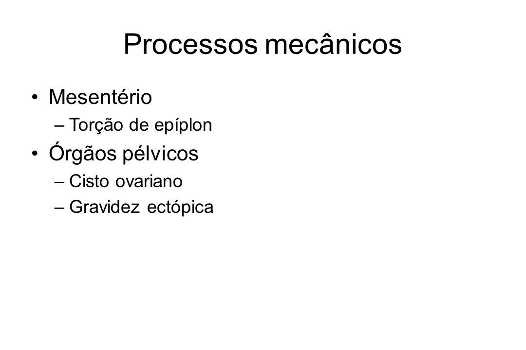 Processos mecânicos Mesentério –Torção de epíplon Órgãos pélvicos –Cisto ovariano –Gravidez ectópica